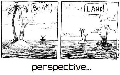 A change in perspective can cause confusion!